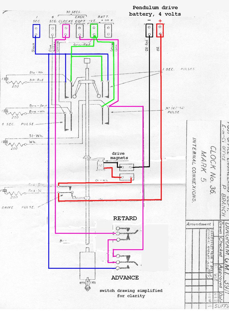 PO 36 circuit mod gpo no 36 clock wiring gpo wiring diagram at nearapp.co